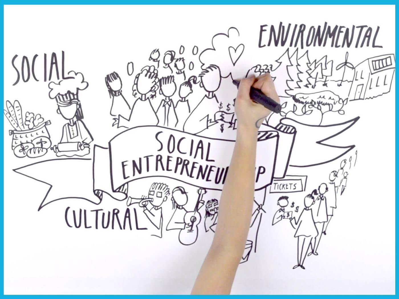 Društveno-poduzetništvo-Jačanje-poslovanja-društvenih-poduzetnika - Faza I.